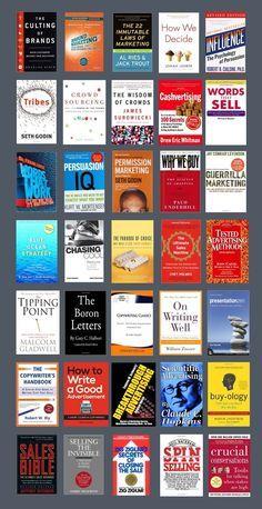 http://nextluxury.com/business-money/top-150-best-books-for-men/