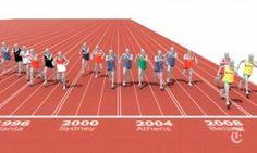 Data Informed, Big Data & Analytics. Image from NYT visualization on 100-meter sprint