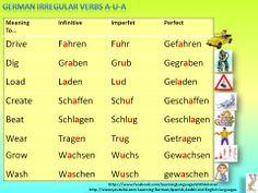 Translation of abbiegen - Learn Spanish online, learn ...
