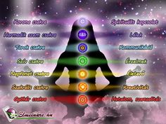 csakra színek - Google keresés God Bless You, Namaste, Physics, Health, Google, Buddha, Zen, Health Care, Physique