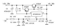 Linux Kernel, Diagram, Math Equations, Designer Fonts, Linux