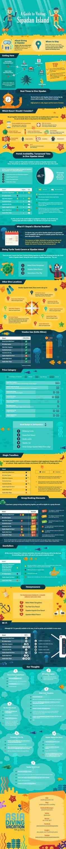 Guide to Visiting Sipadan Island