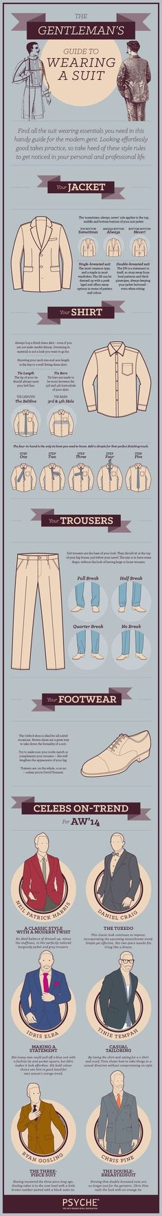 This suit style guide shows you how to wear a jacket, how to fold a pocket square, how to choose the right shirt and trousers for their build, and picking the perfect pair of shoes to match their outfit.