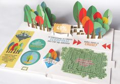 [Infographic] The Four Books of Visualizing Sustainability