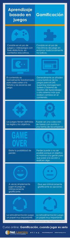 Aprendizaje Basado en Juegos vs Gamificación | #Infografía #Educación