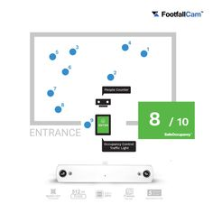 SafeOccupancy ayuda a limitar el número máximo de personas dentro de una zona confinada. 95% de precision con tecnología estereoscópica de video 3D