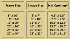 Standard frame sizes and mat openings