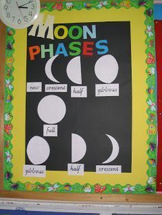 Moon Phases Bulletin Board