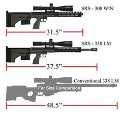 SRS-Size-300x286