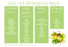 Salat nach dem Baukasten-Prinzip | Projekt: Gesund leben | Clean Eating, Fitness & Entspannung