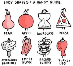 Body shapes: A handy guide to dressing your body. Finally someone recognizes the broken slinky as a shape!