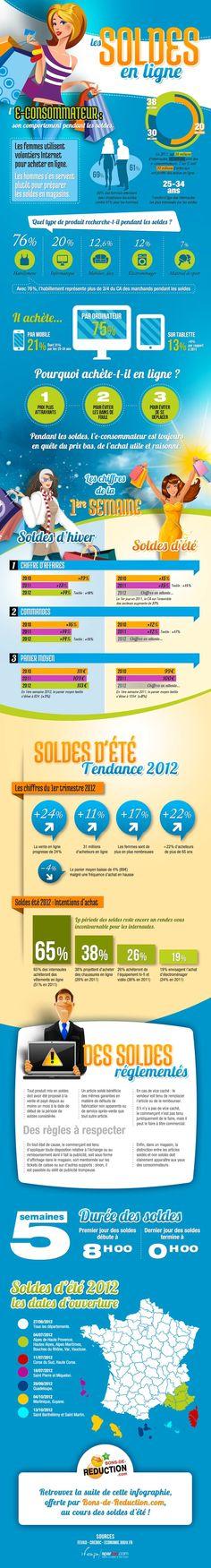 65% des internautes ont l'intention d'acheter des vêtements en ligne aux soldes d'été ! - #Infographic