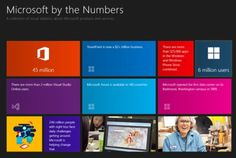 ONE: Windows Store y Windows Phone Store en conjunto ya tienen más de medio millón de aplicaciones