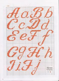 Charted Alphabet Upper & Lower A-J