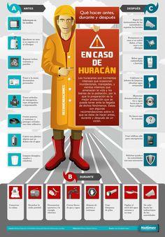Que hacer en caso de Huracanes.