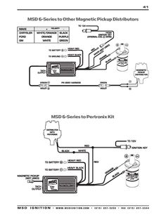 Ford Starter Solenoid Wiring Diagram #2