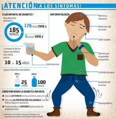 Diabetes - Español