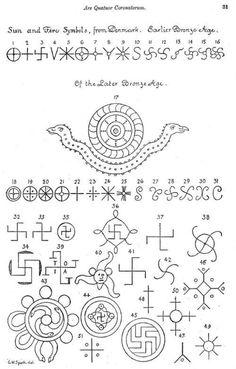 Символы в украшениях