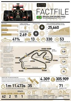 Lotus Track Facts ahead of the Canadian Grand Prix Slot Car Tracks, Slot Cars, Race Cars, Race Tracks, Canadian Grand Prix, Italian Grand Prix, Formula 1, Scalextric Track, Brazilian Grand Prix