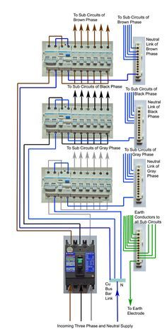 Rcd Mcb Wiring Diagram - Wiring Diagram Sheet Hager Rcd Wiring Diagram on