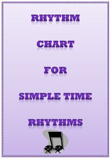 """FREE MISC. LESSON - """"Music: Rhythm Chart (for USA)"""" - Go to The Best of Teacher Entrepreneurs for this and hundreds of free lessons. http://www.thebestofteacherentrepreneurs.net/2013/01/free-misc-lesson-music-rhythm-chart-for.html"""