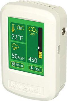 Best Gas Detection Suppliers in Australia