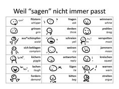 The German Sektor: Teaching German