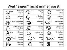 The German Sektor: Teaching German