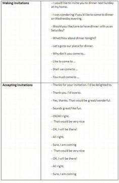 list essay linking words