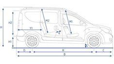 Dacia Dokker - technické údaje