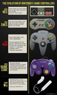 game boy antigo - Pesquisa Google