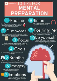 Media Tweets by BelievePerform (@BelievePHQ) For young athletes learning to compete, these are great mental preparation tips. Original pin by Rachel @ tweens2teen.com