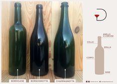 Bottiglie più diffuse e parti della bottiglia. Caratteristiche e curiosità sulle bottiglie da vino. Cabernet Sauvignon, Sangria, Bottle, Home Decor, Maps, Wine, Food Items, Decoration Home, Room Decor