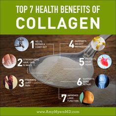 Collagen's Health Benefits