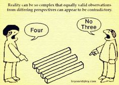 Point of View~  Good visual for discussion of point of view.  (picture only)