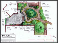 Marsh & Fear Garden Solutions || Portfolio of Garden Plans