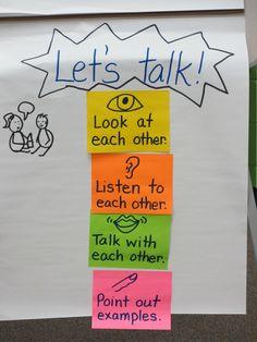 Conversation anchor chart