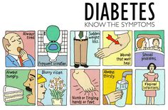 Diabetes is a condition where the body has high blood sugar levels due to problems with insulin. There are three major types of diabetes. Type 1 diabetes results from an inability to produce insulin. Diabetes Remedies, Cure Diabetes, Gestational Diabetes, Diabetes Awareness, Diabetes Diet, Prevent Diabetes, Mental Health, Type 1, Health