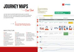 Free Toolkits: Journey Maps, Personas, Stakeholder Maps   Marc Stickdorn   Pulse   LinkedIn