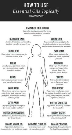Essential oils for different parts of the body