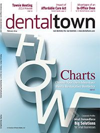 http://www.dentaltown.com/Dentaltown/Blogs.aspx?action=VIEWPOST&b=103&bp=821&v=1 …  7 Dental Internet Marketing Questions To Ask Your Agency