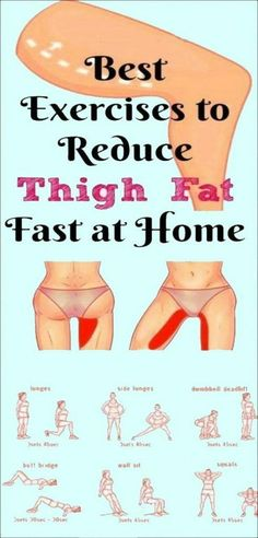 Lose Thigh Fat Fast, Lose Tummy Fat, How To Lose Weight Fast, Losing Belly Fat Fast, Losing Weight In Thighs, Quick Weight Loss, Lose Weight In A Week, Weight Loss Workout Plan, Weight Loss Challenge