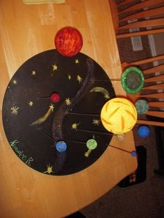 Kenadee had to make a solar system for one of her projects at school. She was so excited. I think that the best part of the project was w. 3d Solar System Project, Make A Solar System, Solar System Projects For Kids, Solar System Model, Space Projects, School Projects, School Ideas, Planets Activities, Solar System Activities