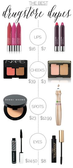 the best drugstore dupes.