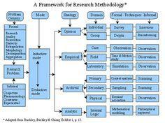 Quantitative research article critique essay