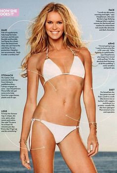 Ok so if I do all this I can look like Elle Macpherson !)
