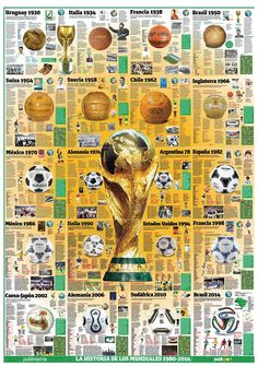 All the World Cups