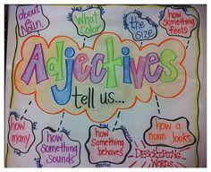 Teaching your kids: Adjective Anchor Chart Teaching Grammar, Teaching Language Arts, Classroom Language, Classroom Fun, Teaching Writing, Teaching Tips, Writing Lessons, Writing Ideas, Recount Writing