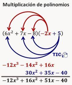 Algebra exercises Polynomial multiplication is part of Math formulas - Math Vocabulary, Maths Algebra, Mathematics Geometry, Math Charts, Maths Solutions, Math Formulas, School Study Tips, Math Help, Math For Kids