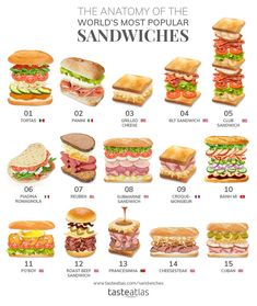 What are the best and the worst Sandwiches in the world? View the most popular Sandwiches in the world: BLT Sandwich, Reuben, Cheesesteak, Club Sandwich, Croque-monsieur. Gourmet Sandwiches, Types Of Sandwiches, Picnic Sandwiches, Wrap Sandwiches, Comida Picnic, Healthy Dinner Recipes, Cooking Recipes, Healthy Cold Lunches, Healthy Picnic Foods